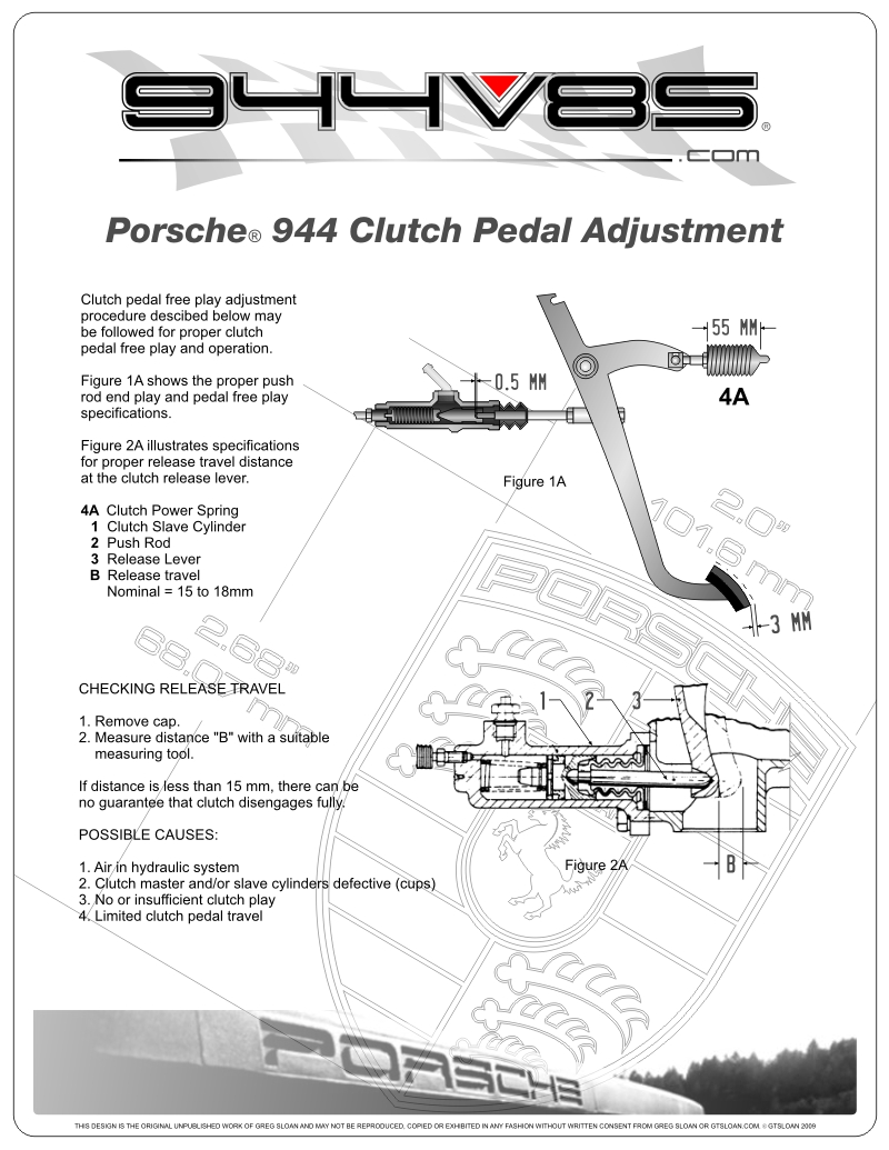 944v8s Wiki    Technical Information